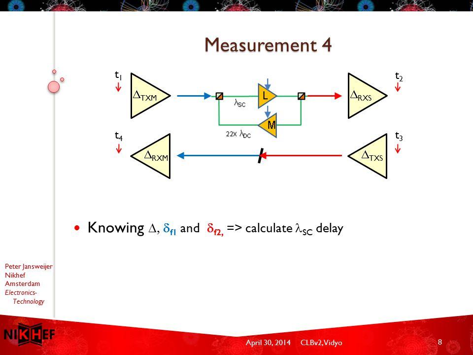 April 30, 2014CLBv2, Vidyo Peter Jansweijer Nikhef Amsterdam Electronics- Technology Measurement 4 8 t1t1  TXM  RXS t2t2  RXM  TXS t4t4 t3t3  f2 Knowing  f1 and  f2, => calculate SC delay