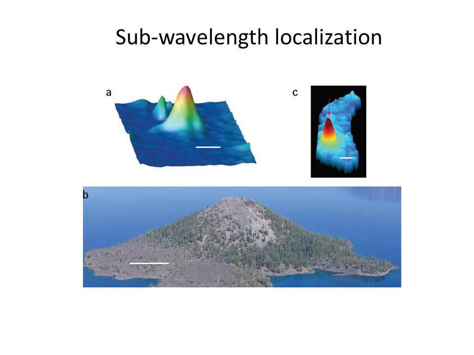 Sub-wavelength localization