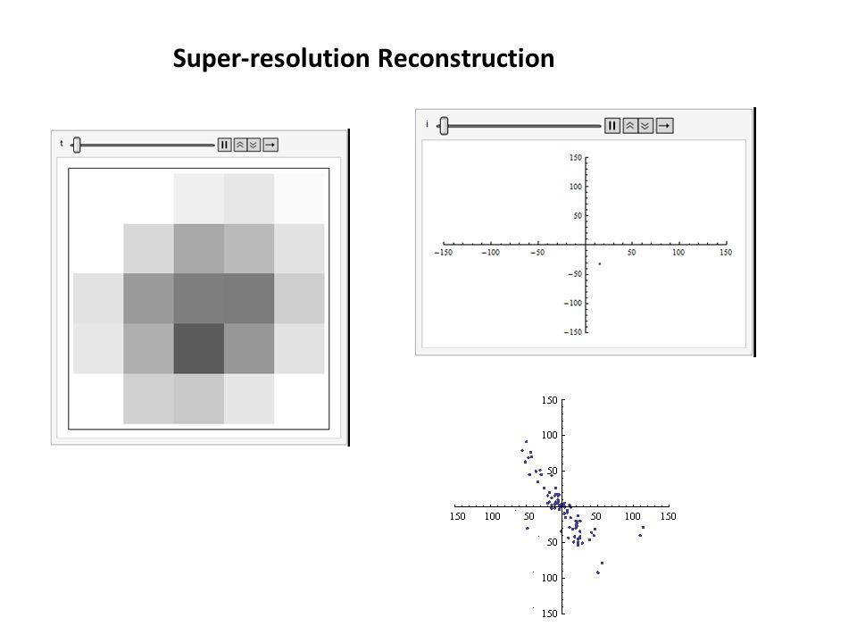 Super-resolution Reconstruction