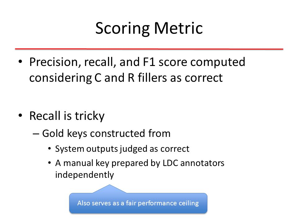 Results with Lenient Scoring Inferred relations not explicitly stated in text.