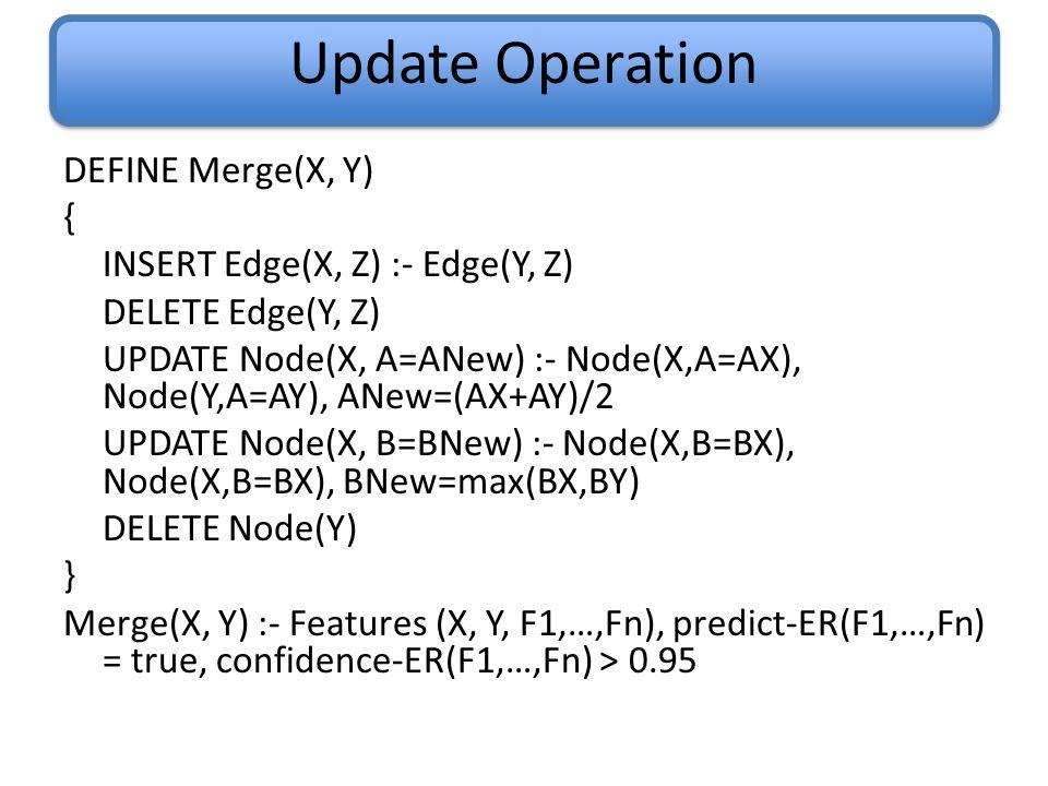 Update Operation DEFINE Merge(X, Y) { INSERT Edge(X, Z) :- Edge(Y, Z) DELETE Edge(Y, Z) UPDATE Node(X, A=ANew) :- Node(X,A=AX), Node(Y,A=AY), ANew=(AX+AY)/2 UPDATE Node(X, B=BNew) :- Node(X,B=BX), Node(X,B=BX), BNew=max(BX,BY) DELETE Node(Y) } Merge(X, Y) :- Features (X, Y, F1,…,Fn), predict-ER(F1,…,Fn) = true, confidence-ER(F1,…,Fn) > 0.95