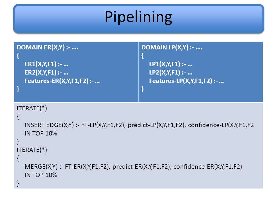 Pipelining DOMAIN ER(X,Y) :- ….