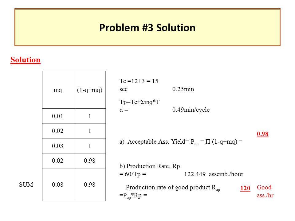 Problem #3 Solution Solution mq(1-q+mq) 0.011 0.021 0.031 0.020.98 SUM0.080.98 Tc =12+3 = 15 sec0.25min Tp=Tc+Σmq*T d =0.49min/cycle a) Acceptable Ass.