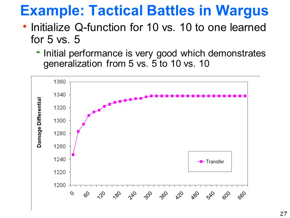 27 Example: Tactical Battles in Wargus  Initialize Q-function for 10 vs. 10 to one learned for 5 vs. 5  Initial performance is very good which demon