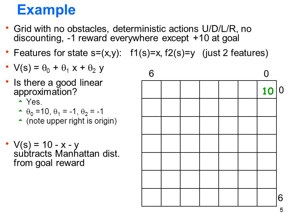 5 Example  Grid with no obstacles, deterministic actions U/D/L/R, no discounting, -1 reward everywhere except +10 at goal  Features for state s=(x,y