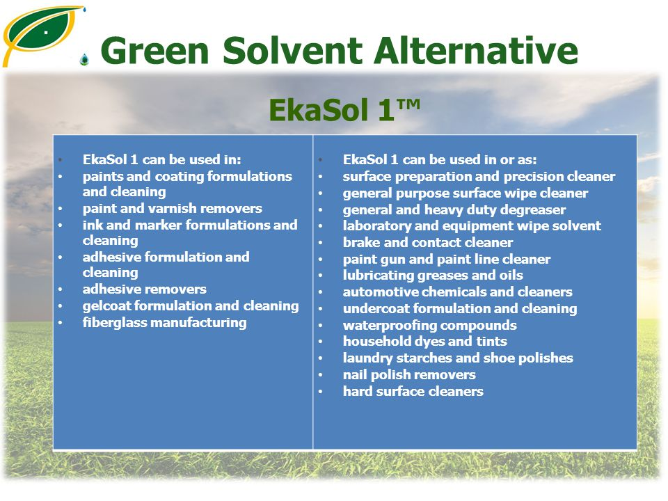 Green Solvent Alternative EkaSol 1™ EkaSol 1 can be used in: paints and coating formulations and cleaning paint and varnish removers ink and marker fo