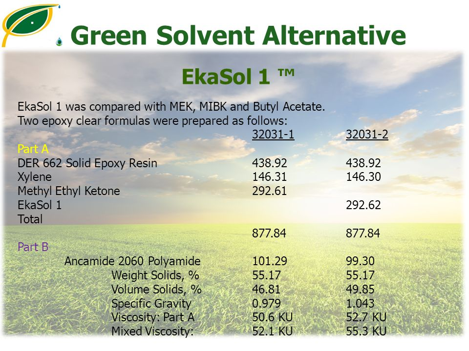 Green Solvent Alternative EkaSol 1 ™ EkaSol 1 was compared with MEK, MIBK and Butyl Acetate. Two epoxy clear formulas were prepared as follows: 32031-