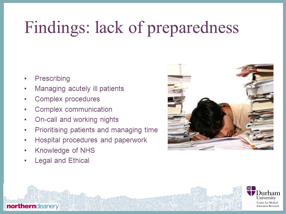 ∂ Findings: lack of preparedness Prescribing Managing acutely ill patients Complex procedures Complex communication On-call and working nights Prioritising patients and managing time Hospital procedures and paperwork Knowledge of NHS Legal and Ethical