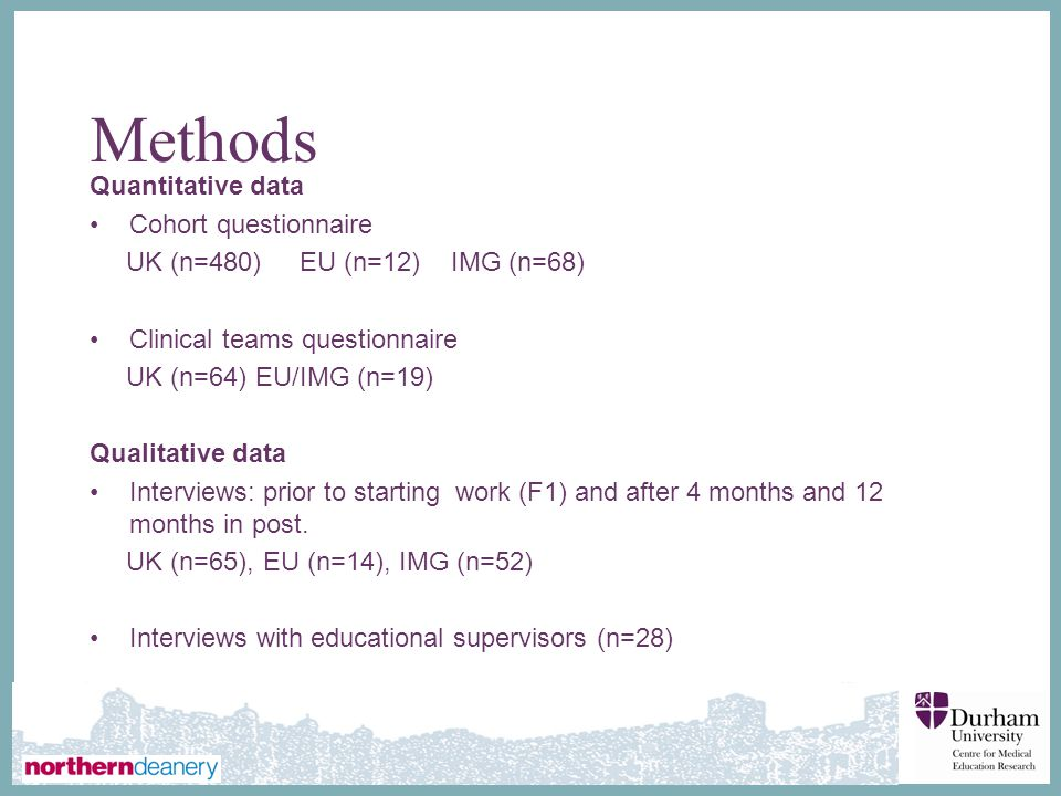 ∂ Methods Quantitative data Cohort questionnaire UK (n=480) EU (n=12) IMG (n=68) Clinical teams questionnaire UK (n=64) EU/IMG (n=19) Qualitative data Interviews: prior to starting work (F1) and after 4 months and 12 months in post.