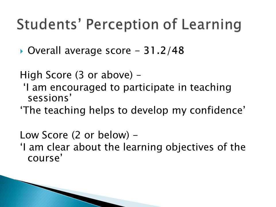 Overall average score - 31.2/48 High Score (3 or above) – 'I am encouraged to participate in teaching sessions' 'The teaching helps to develop my confidence' Low Score (2 or below) - 'I am clear about the learning objectives of the course'