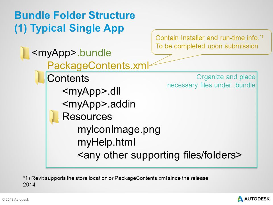 © 2013 Autodesk Bundle Folder Structure (2) App Supporting Multiple Versions.bundle PackageContents.xml Contents 2014.dll.addin 20xx.dll.addin Resources myIconImage.png myHelp.html Organize and place necessary files under.bundle