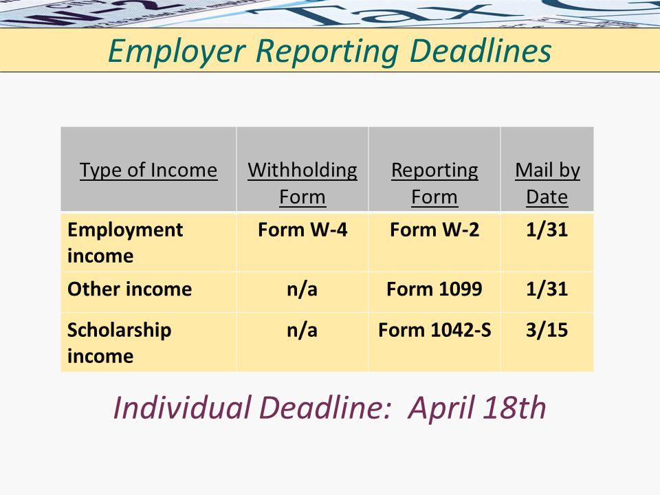 Employer Reporting Deadlines Type of IncomeWithholding Form Reporting Form Mail by Date Employment income Form W-4Form W-21/31 Other incomen/aForm 109