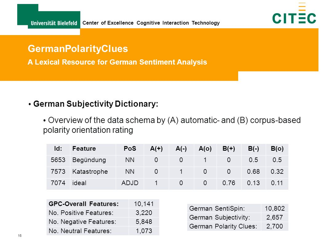 16 Center of Excellence Cognitive Interaction Technology German Subjectivity Dictionary: Overview of the data schema by (A) automatic- and (B) corpus-