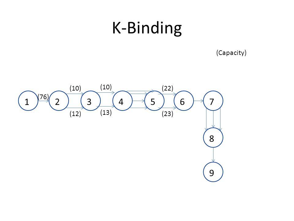 K-Binding 123456789 (76) (Capacity) (10) (12) (10) (13) (22) (23)