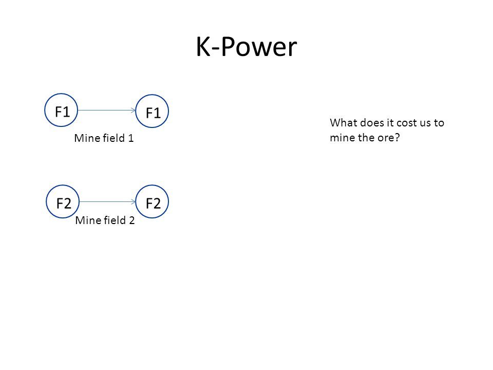 K-Power F1F2 F1 Mine field 1 Mine field 2 What does it cost us to mine the ore