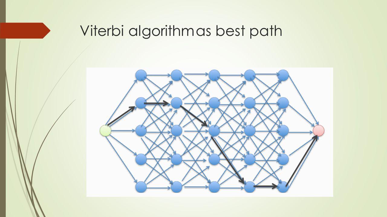 Viterbi algorithmas best path