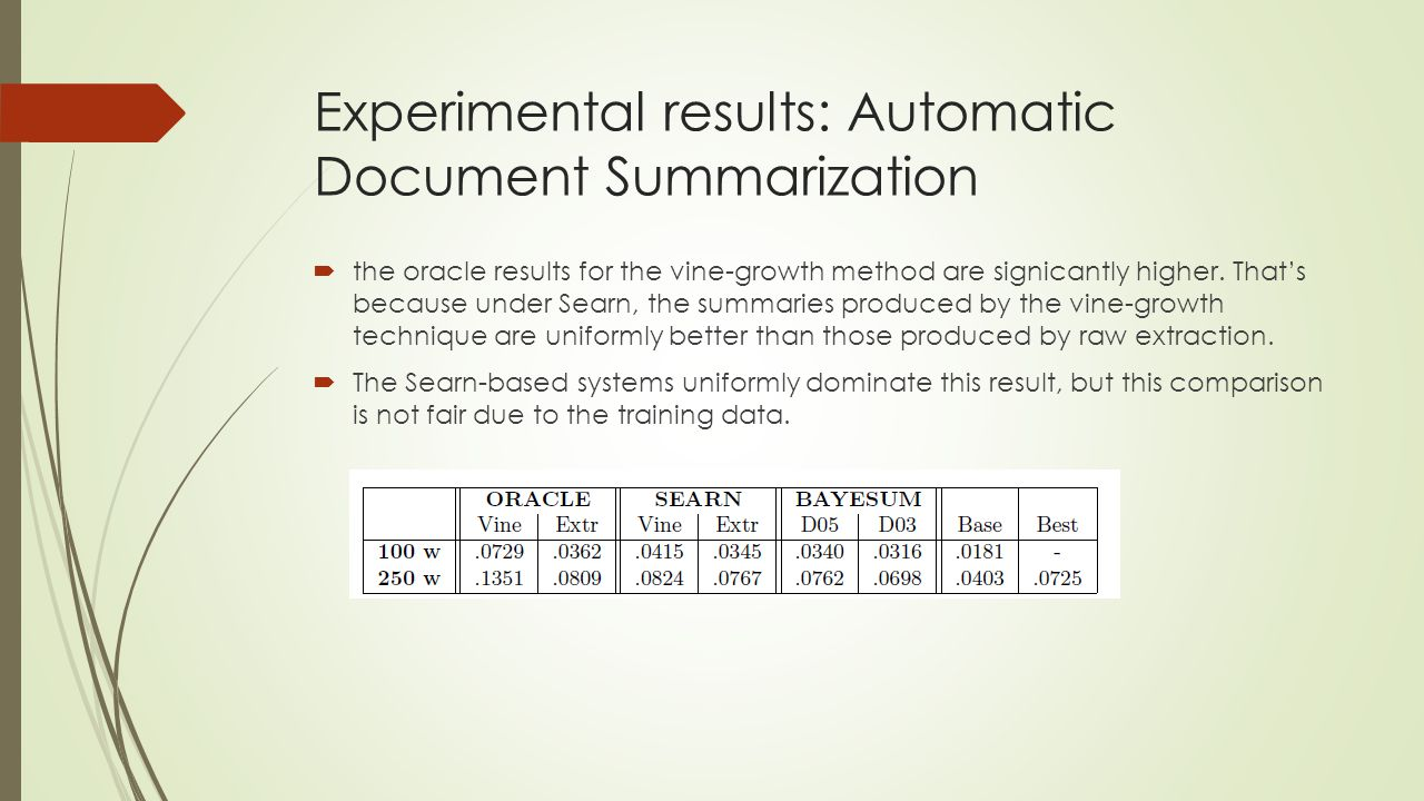 Experimental results: Automatic Document Summarization  the oracle results for the vine-growth method are signicantly higher. That's because under Se