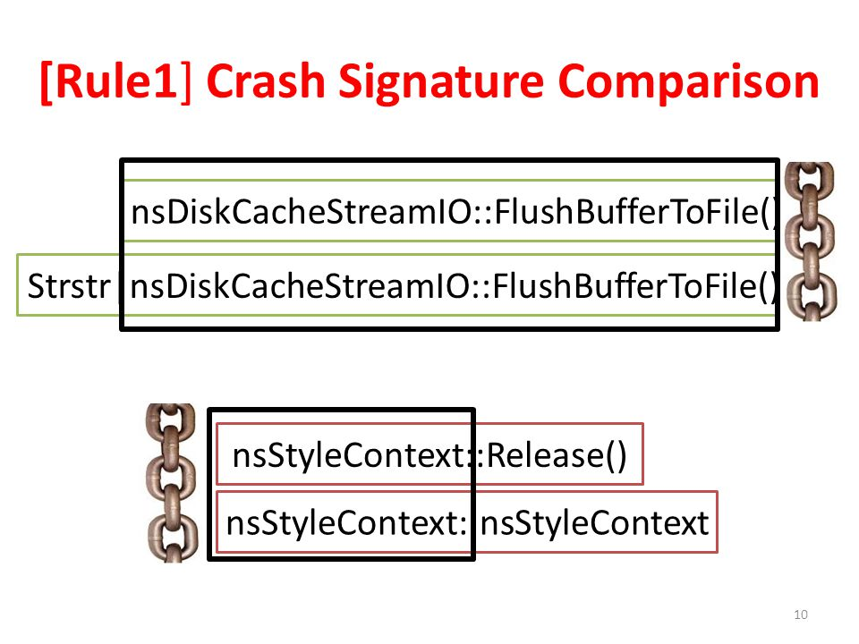 [Rule1] Crash Signature Comparison 10 nsDiskCacheStreamIO::FlushBufferToFile() Strstr|nsDiskCacheStreamIO::FlushBufferToFile() nsStyleContext::Release
