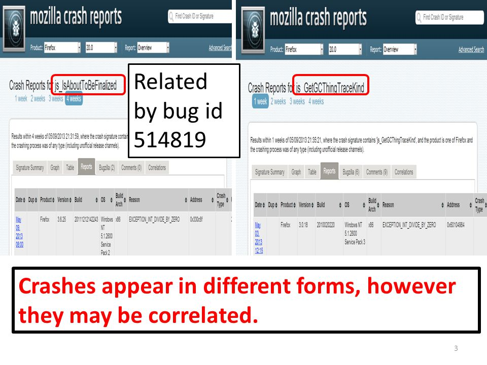 3 Crashes appear in different forms, however they may be correlated. Related by bug id 514819