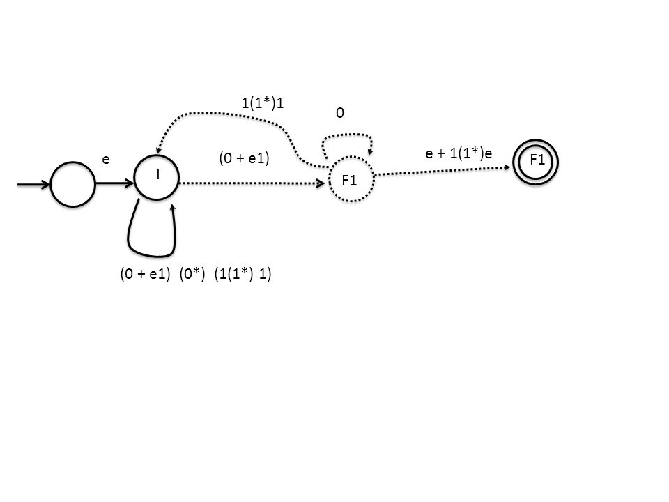 0 I F1 (0 + e1) F1 e + 1(1*)e e 1(1*)1 (0 + e1) (0*) (1(1*) 1)