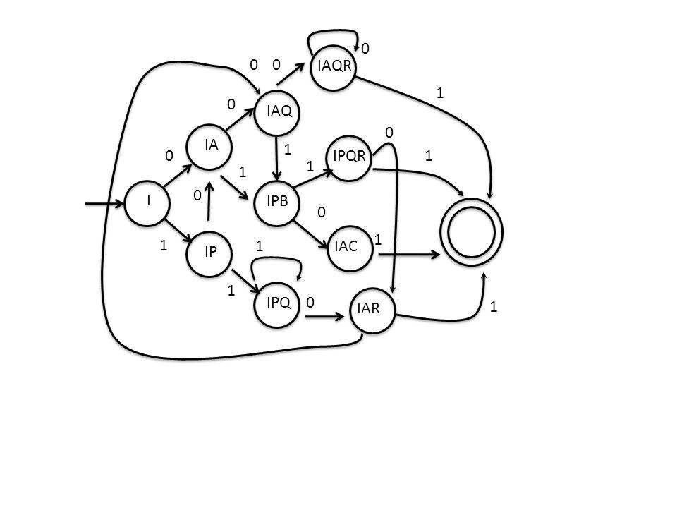 IA IP I IAQ IPB 0 0 IAQR 0 IPQ 1 1 1 0 0 1 1 IAC 0 IPQR 1 IAR 0 1 0 0 1 1 1