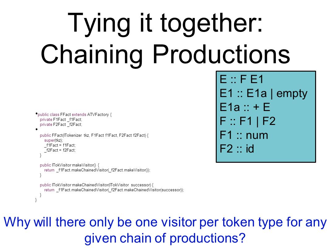 Tying it together: Chaining Productions public class FFact extends ATVFactory { private F1Fact _f1Fact; private F2Fact _f2Fact; public FFact(ITokenizer tkz, F1Fact f1Fact, F2Fact f2Fact) { super(tkz); _f1Fact = f1Fact; _f2Fact = f2Fact; } public ITokVisitor makeVisitor() { return _f1Fact.makeChainedVisitor(_f2Fact.makeVisitor()); } public ITokVisitor makeChainedVisitor(ITokVisitor successor) { return _f1Fact.makeChainedVisitor(_f2Fact.makeChainedVisitor(successor)); } } E :: F E1 E1 :: E1a | empty E1a :: + E F :: F1 | F2 F1 :: num F2 :: id Why will there only be one visitor per token type for any given chain of productions