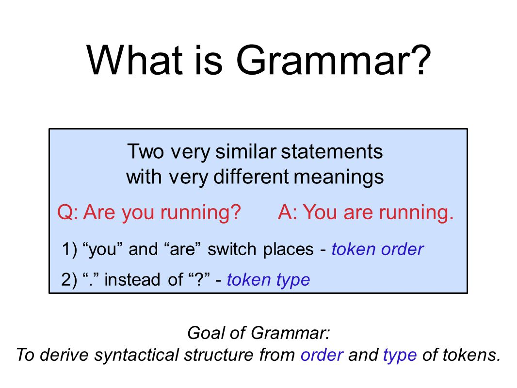 What is Grammar? Goal of Grammar: To derive syntactical structure from order and type of tokens. A: You are running.Q: Are you running? Two very simil