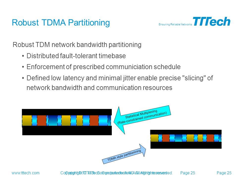 www.tttech.com Ensuring Reliable Networks Copyright © TTTech Computertechnik AG.