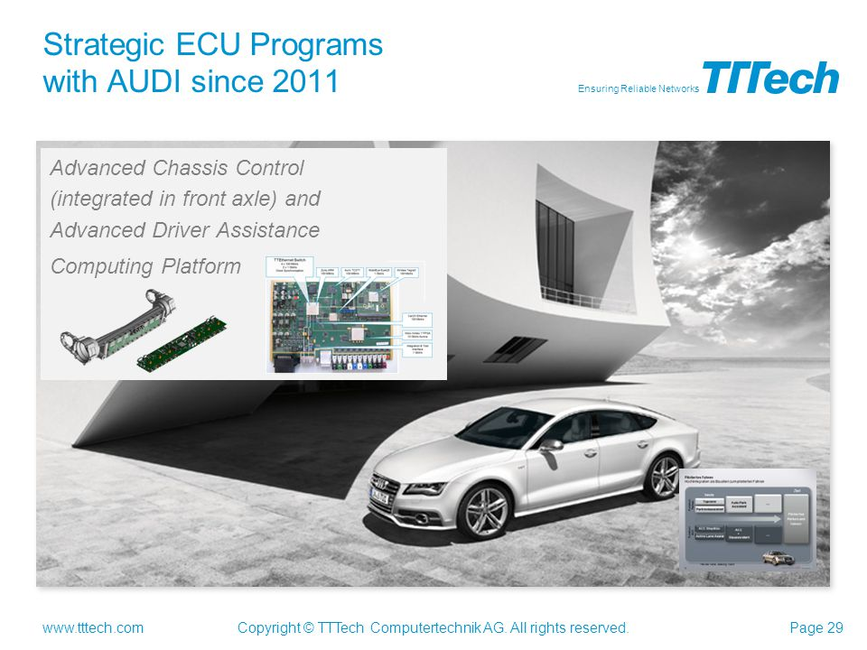 www.tttech.com Ensuring Reliable Networks Copyright © TTTech Computertechnik AG. All rights reserved.Page 29 Strategic ECU Programs with AUDI since 20