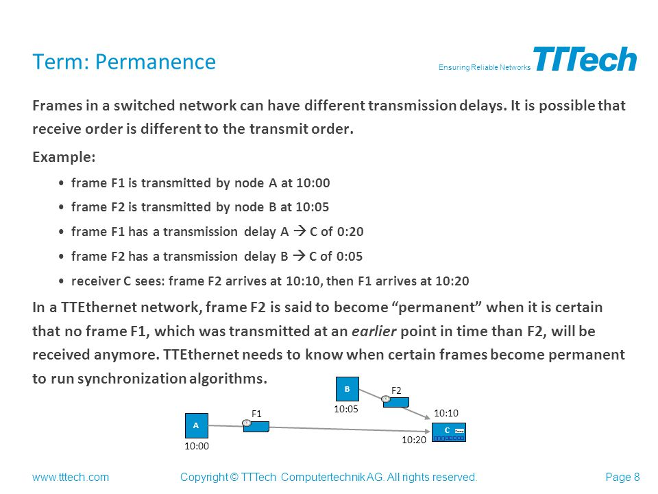 www.tttech.com Ensuring Reliable Networks Copyright © TTTech Computertechnik AG. All rights reserved.Page 8 Term: Permanence Frames in a switched netw