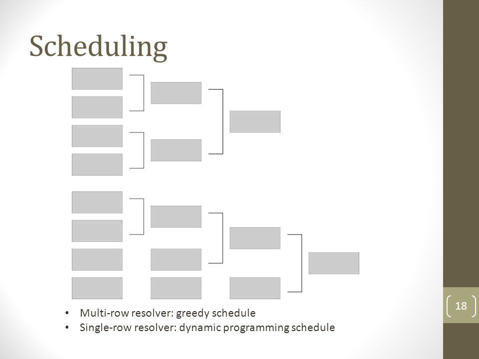 Scheduling 18 Multi-row resolver: greedy schedule Single-row resolver: dynamic programming schedule