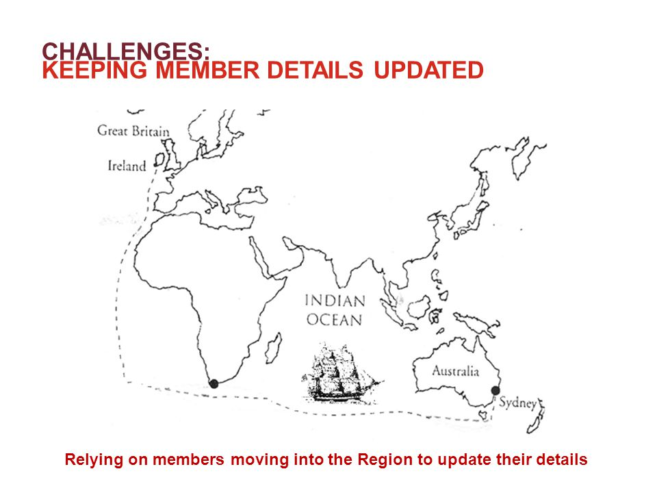 CHALLENGES: KEEPING MEMBER DETAILS UPDATED +70% Relying on members moving into the Region to update their details