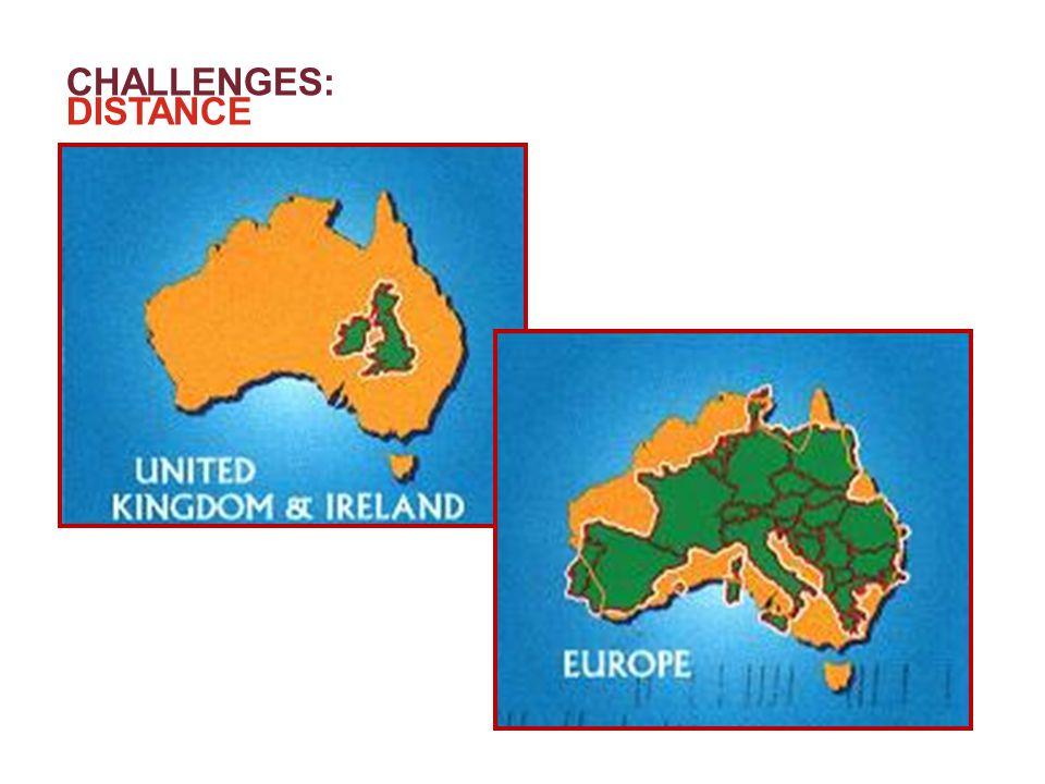 CHALLENGES: DISTANCE +70%