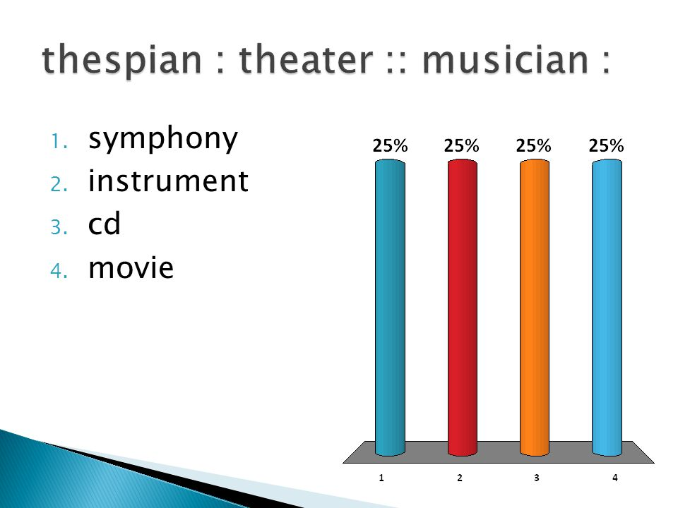 1. symphony 2. instrument 3. cd 4. movie