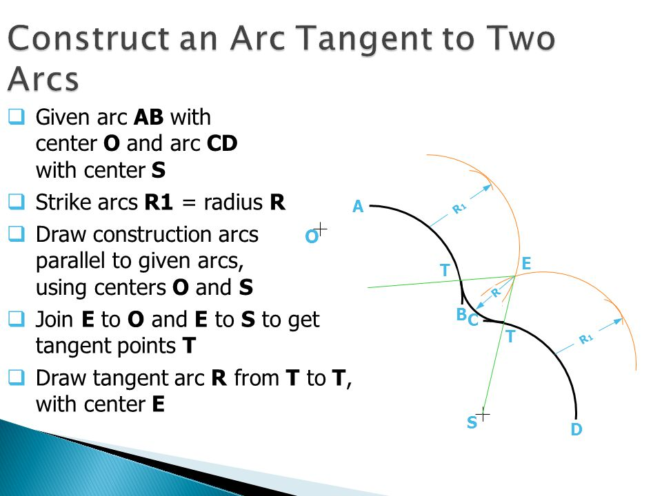 Construct an Arc Tangent to Two Arcs  Given arc AB with center O and arc CD with center S S D C O B A  Strike arcs R1 = radius R R1R1 R1R1  Draw construction arcs parallel to given arcs, using centers O and S  Join E to O and E to S to get tangent points T E T T  Draw tangent arc R from T to T, with center E R