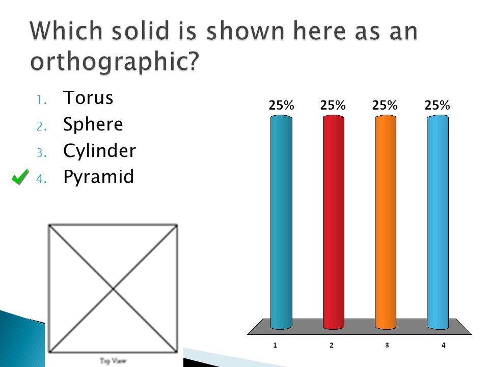 1. Torus 2. Sphere 3. Cylinder 4. Pyramid