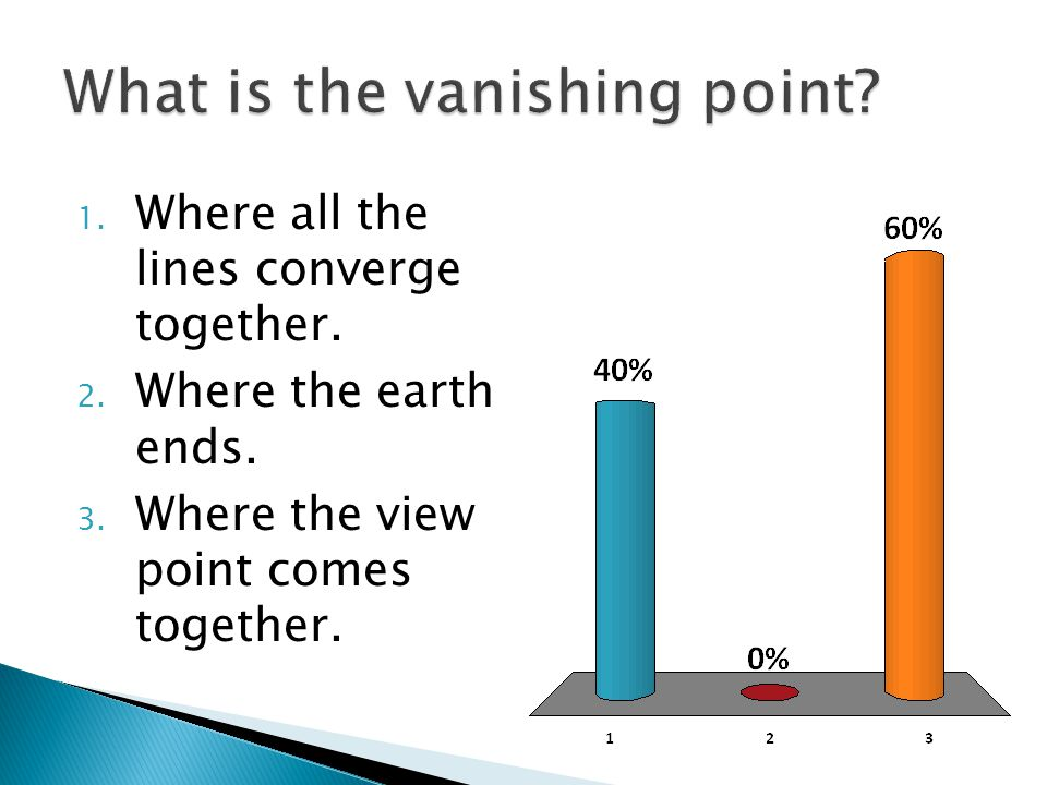 1. Where all the lines converge together. 2. Where the earth ends.