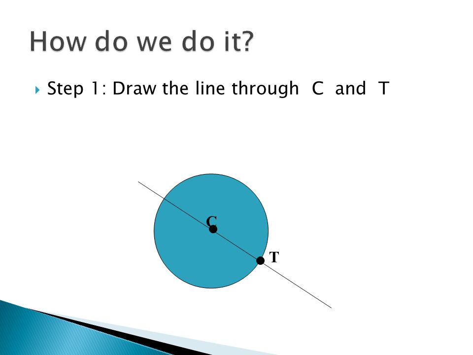  Step 1: Draw the line through C and T C T
