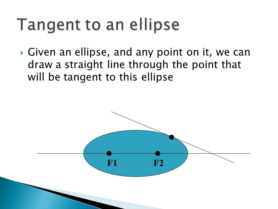  Given an ellipse, and any point on it, we can draw a straight line through the point that will be tangent to this ellipse F1F2