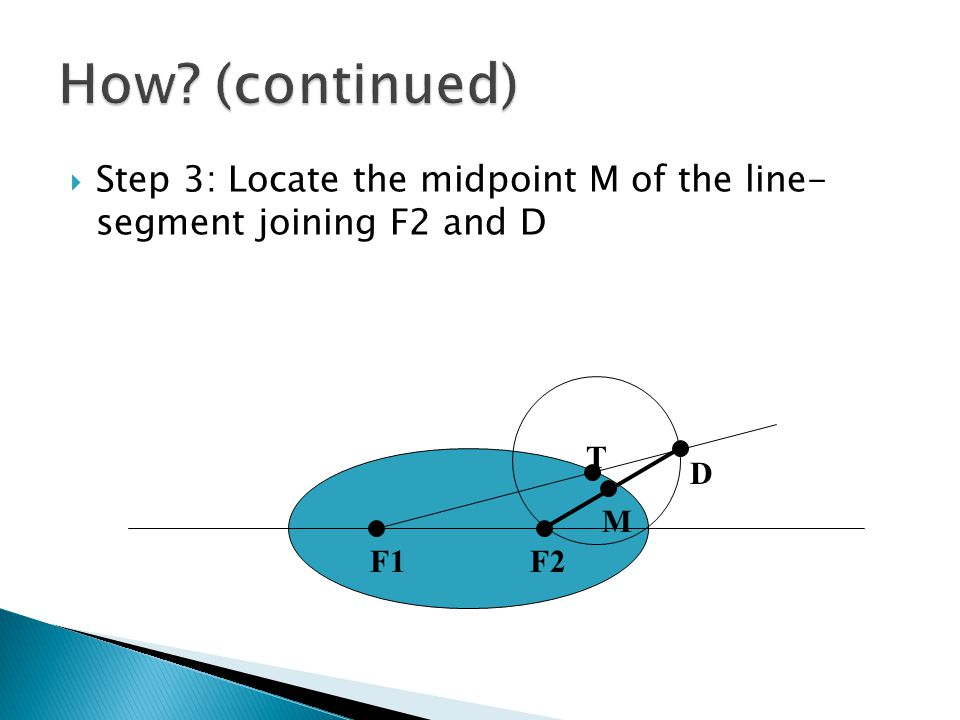  Step 3: Locate the midpoint M of the line- segment joining F2 and D F1F2 T D M