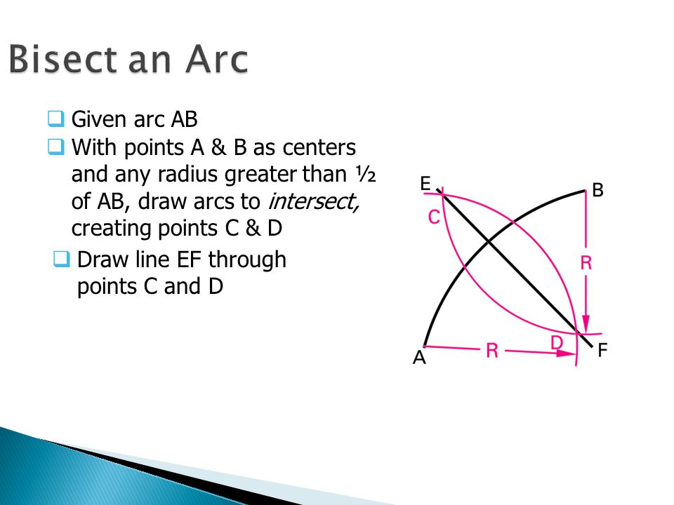 Bisect an Arc  Given arc AB  With points A & B as centers and any radius greater than ½ of AB, draw arcs to intersect, creating points C & D  Draw line EF through points C and D