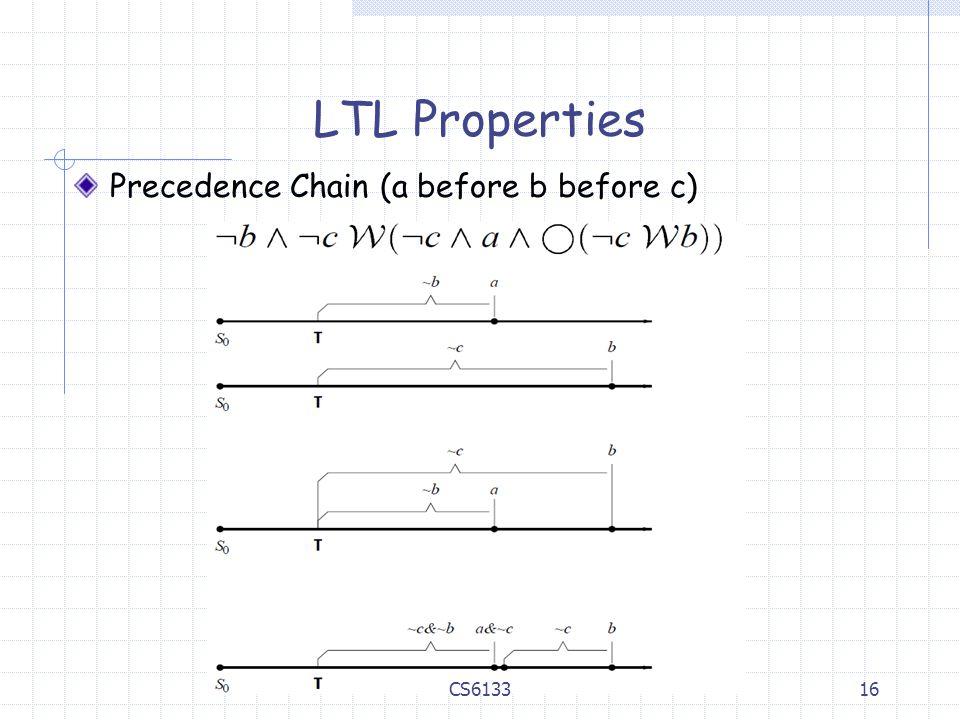 16 LTL Properties Precedence Chain (a before b before c) CS6133