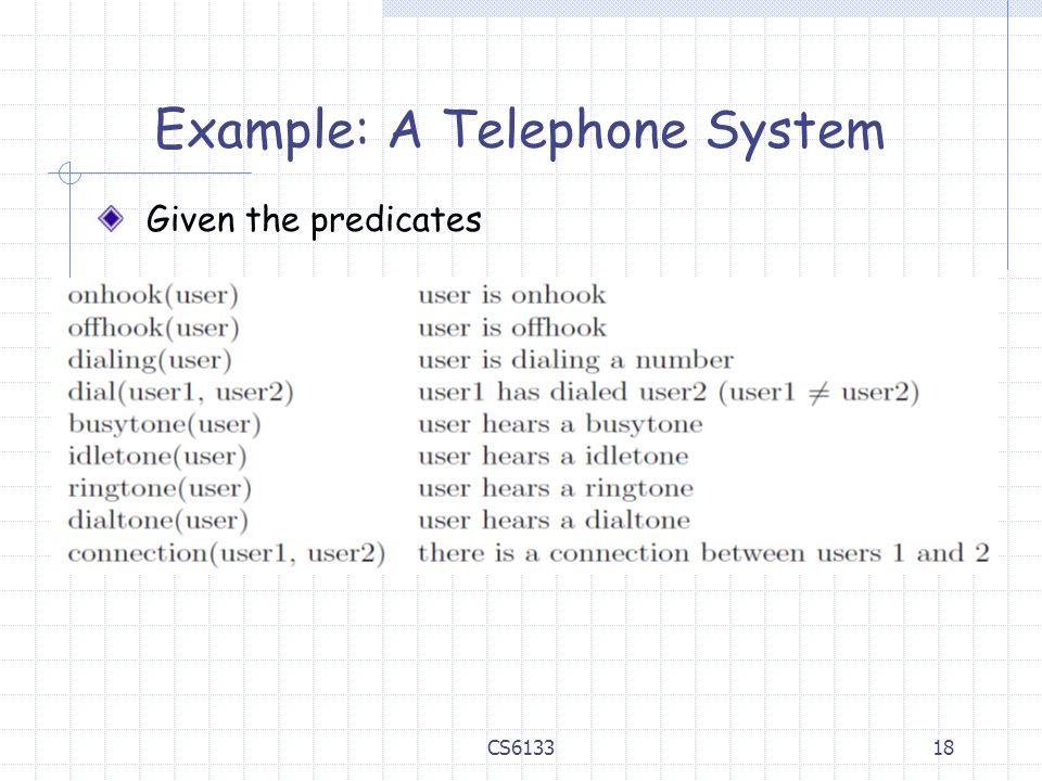 18 Example: A Telephone System Given the predicates CS6133