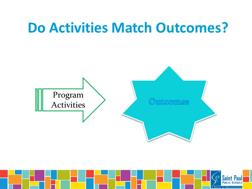 Do Activities Match Outcomes Program Activities