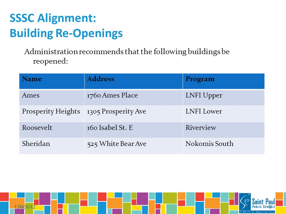 SSSC Alignment: Building Re-Openings Administration recommends that the following buildings be reopened: NameAddressProgram Ames1760 Ames PlaceLNFI Upper Prosperity Heights1305 Prosperity AveLNFI Lower Roosevelt160 Isabel St.