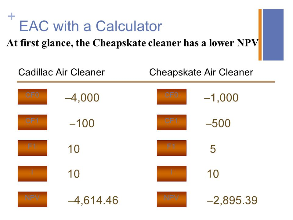 + EAC with a Calculator At first glance, the Cheapskate cleaner has a lower NPV 10 –100 –4,614.46 –4,000 CF1 F1 CF0 I NPV 10 5 –500 –2,895.39 –1,000 C
