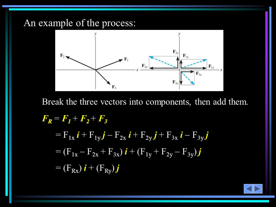 Break the three vectors into components, then add them.