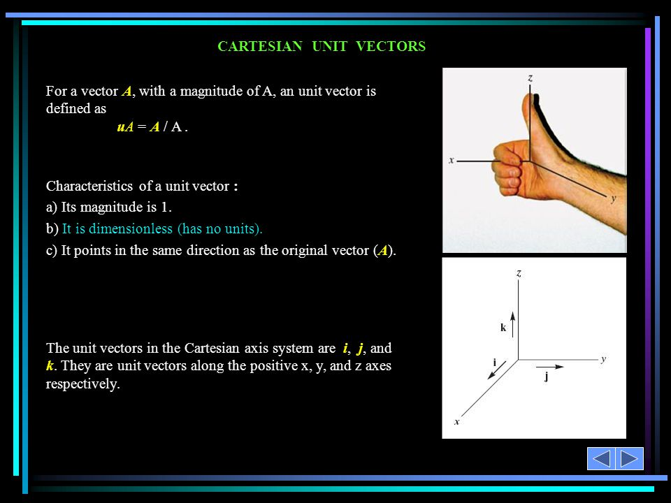 CARTESIAN UNIT VECTORS Characteristics of a unit vector : a) Its magnitude is 1.