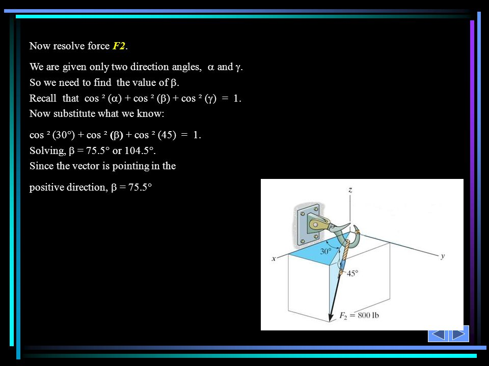 Now resolve force F2.We are given only two direction angles,  and .