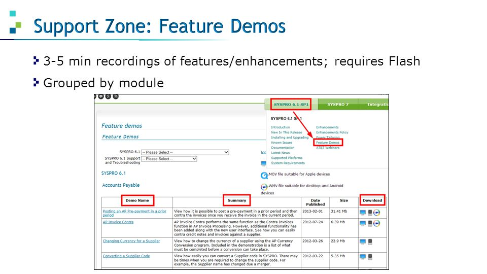 3-5 min recordings of features/enhancements; requires Flash Grouped by module
